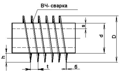 Схематический чертеж оребренной трубы